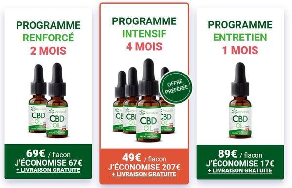 Annabiol CBD Oil France- Crowdera