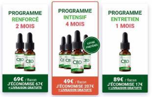 Annabiol CBD Oil France