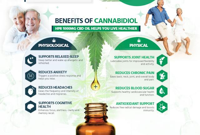 Herbal Pro Relief CBD Oil